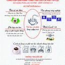 Cung Cấp PHIN GIẤY/TÚI LỌC Cà phê Từ Nhật Bản