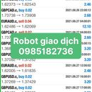 Robot giao dịch Forex