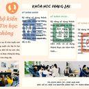 kế toán và tin học văn phòng Đức Huy Ninh Bình